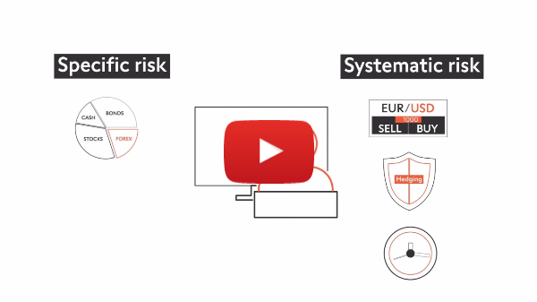 Introduction to Risk management