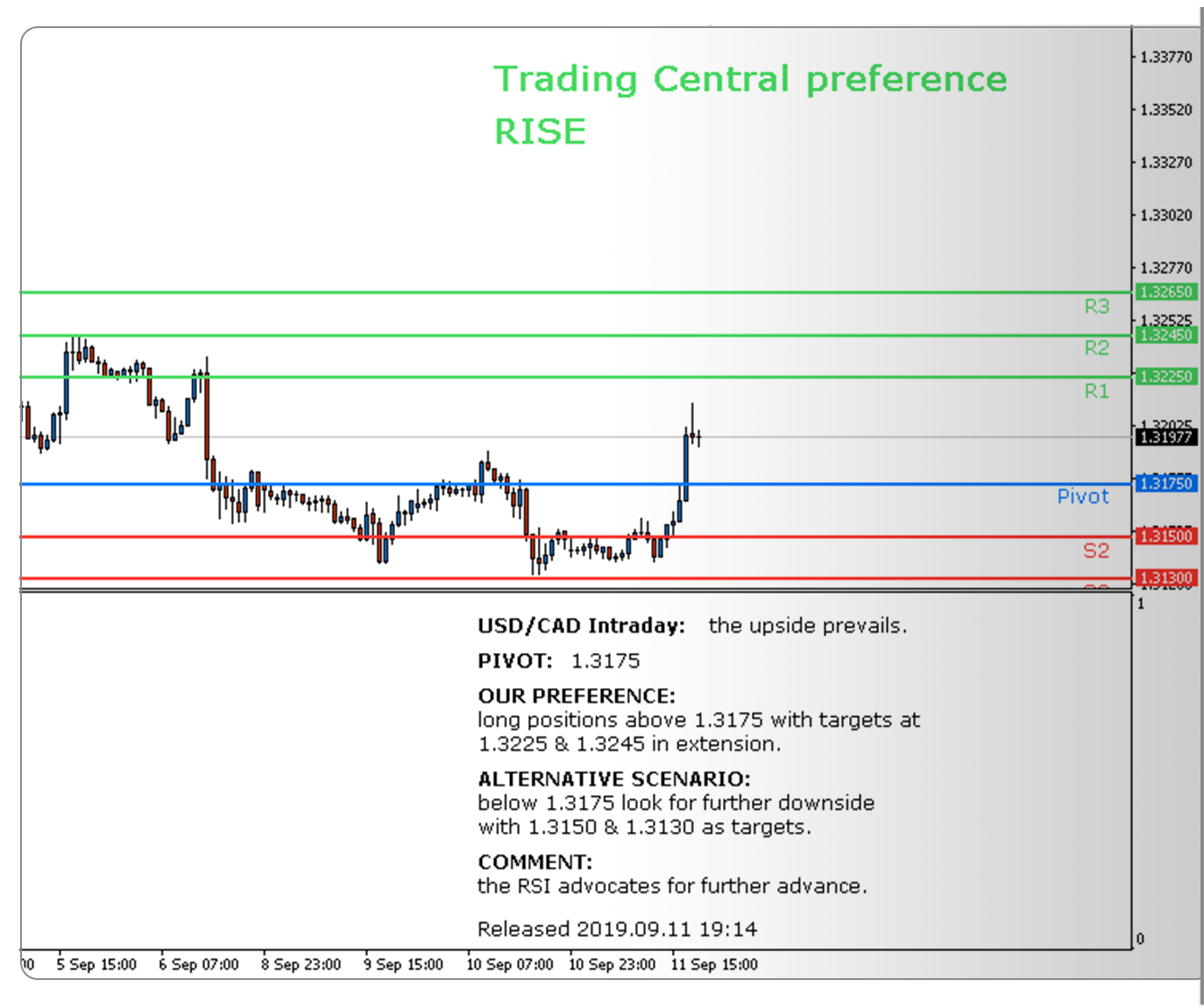 trading-central-2_0