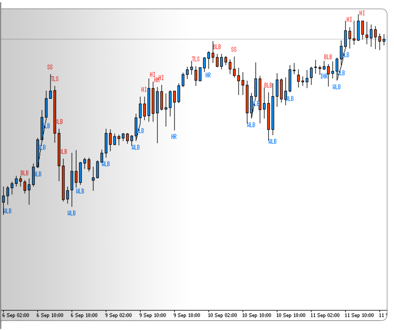 trading-central-3_0
