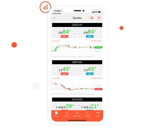 Advenced Trader Mobile