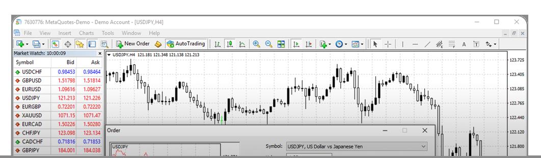 platform-meta-trader-4-full