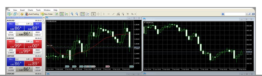 platform-meta-trader-5-full