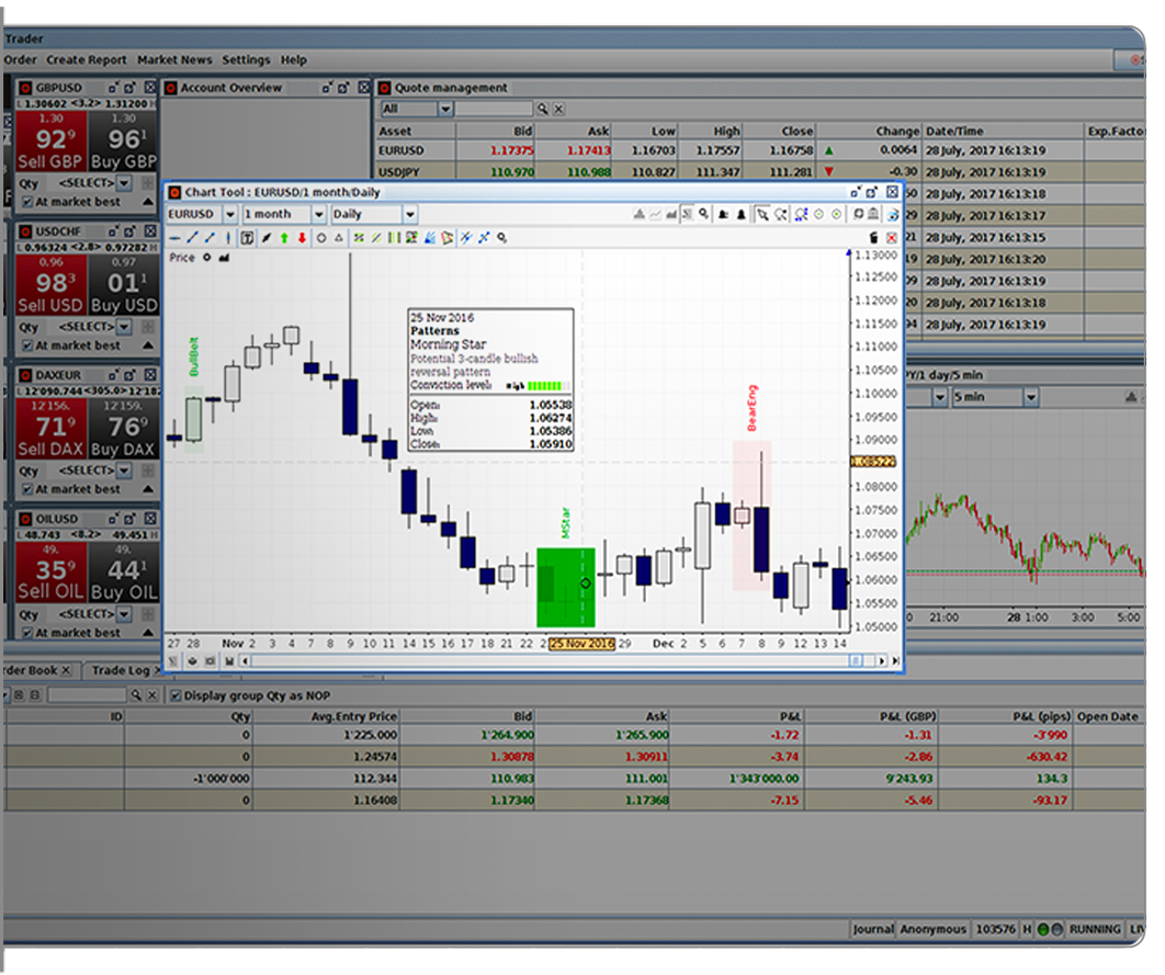 screen-page-platforms-advanced-trading-automatic-pattern