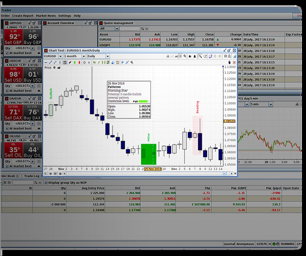 screen-page-platforms-advanced-trading-automatic-pattern