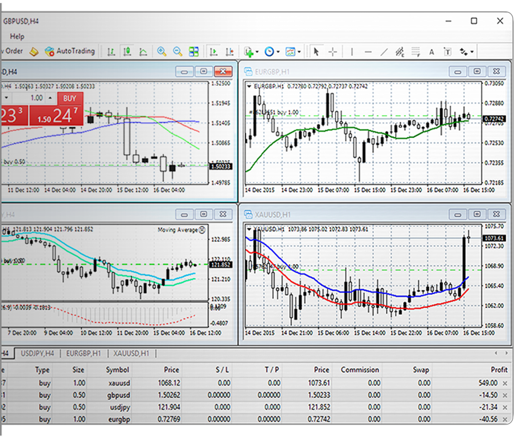 screen-page-platforms-metatrader-4-analysis-charting
