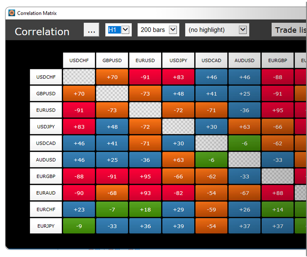 screen-page-platforms-metatrader-master-edition-correlation-matrix