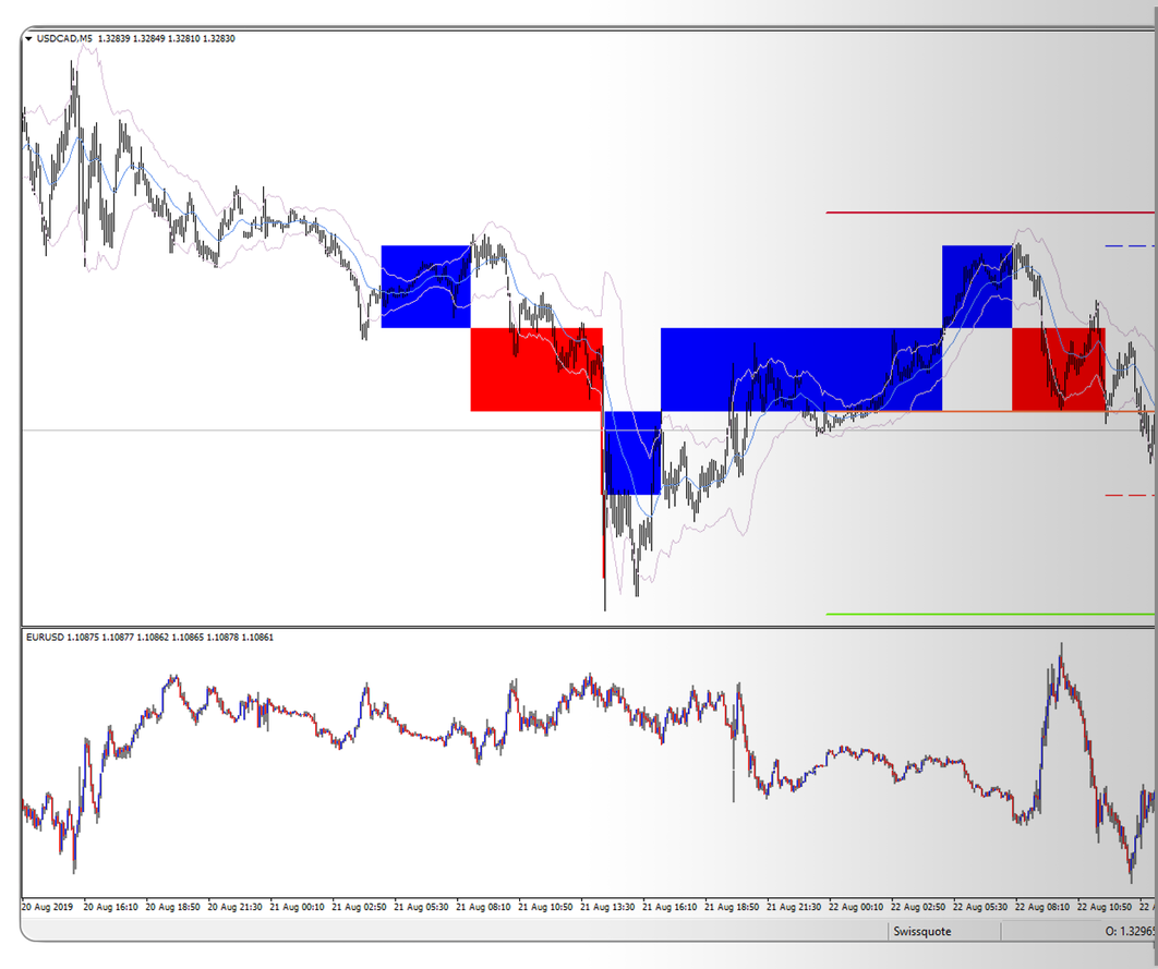 screen-page-platforms-metatrader-master-edition-technical-indicators