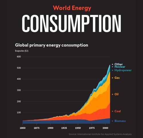 energy_en.png