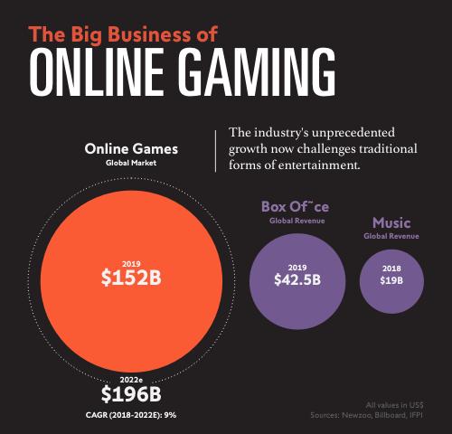 onlinegaming_en.png